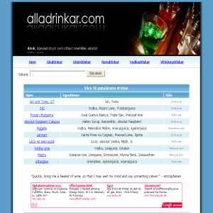 Alla Drinkar.com